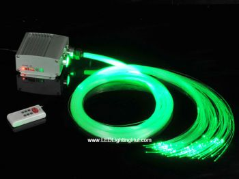 10W CREE Dual Port DMX512 LED Fiber Optic Lighting Source with Remote