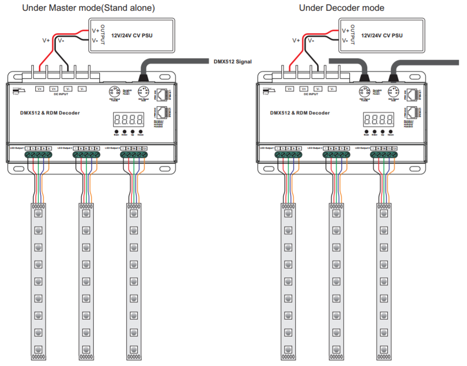Dmx Wiring Diagram from www.ledlightinghut.com