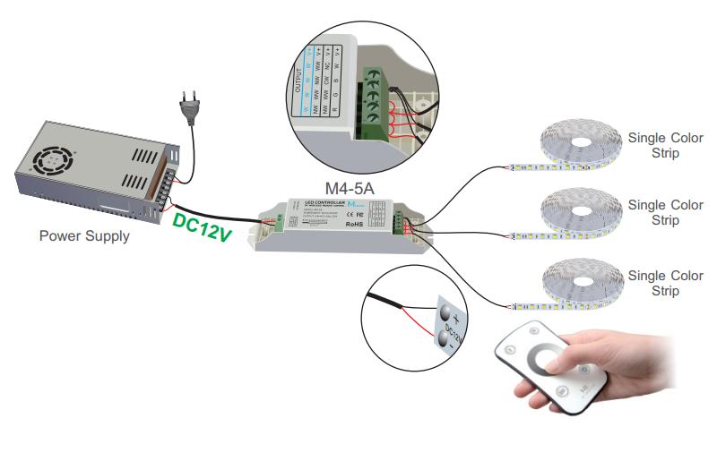 [DIAGRAM_4PO]  M1 M4-5A Mini LED Sync Dimmer, 5A x 4CH, 5-24VDC | Led Dimming Wiring Diagram |  | LED Lighting Hut