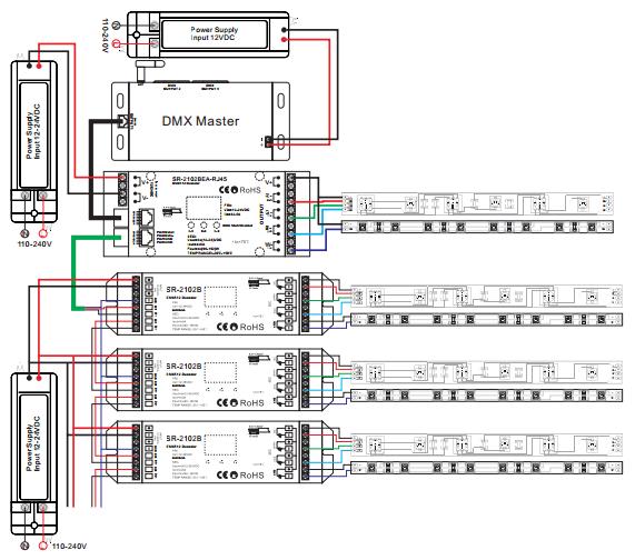 Flicker Free Rj45 4 Channel Dmx512 Decoder For Rgbw Rgba Led Strip  8a  Ch  12